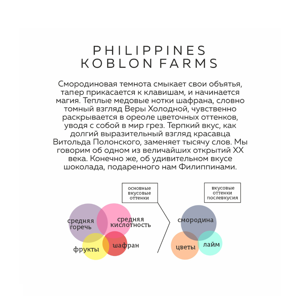 Кино | Fillippines Koblon Farms